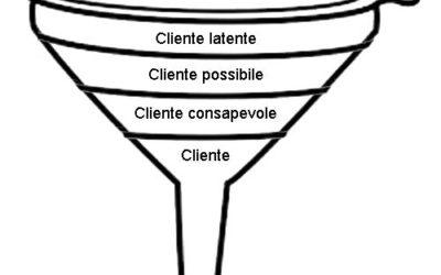 Raggiungere anche i propri clienti potenziali